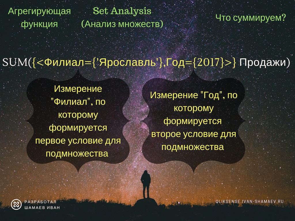 Введение в синтаксис Set Analysis